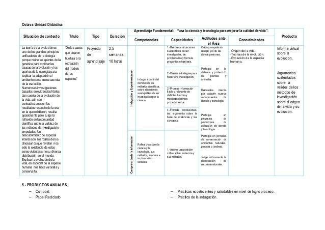 Octava Unidad Didáctica 5.- PRODUCTOS ANUALES. ─ Compost ─ Prácticas ecoeficientes y saludables en nivel de logro proceso....