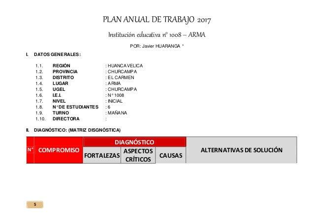 5 PLAN ANUAL DE TRABAJO 2017 Institución educativa n° 1008 – ARMA POR   Javier 6 1 ... 0fe551190b010