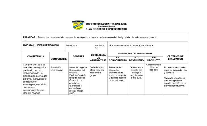 INSTITUCIÓN EDUCATIVA SAN JOSE<br />Sincelejo-Sucre<br />PLAN DE GRADO  EMPRENDIMIENTO<br /> ESTANDAR:   Desarrollar una m...