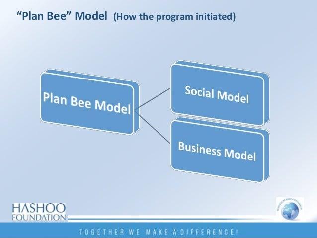 Beekeeper Business Plan
