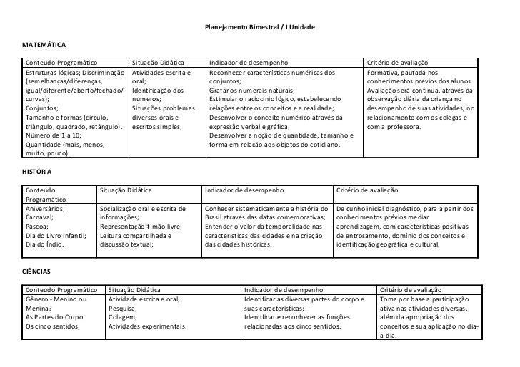 Planejamento Bimestral / I UnidadeMATEMÁTICAConteúdo Programático               Situação Didática       Indicador de desem...