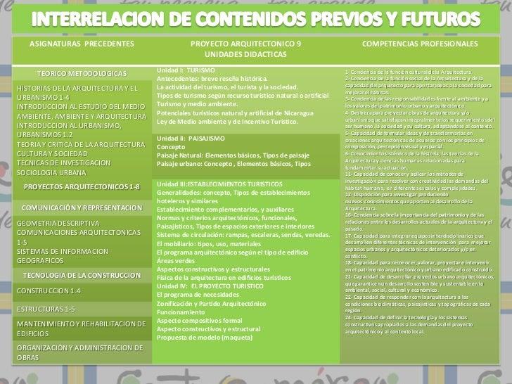 Plan calendario pa9 2 12 Slide 2