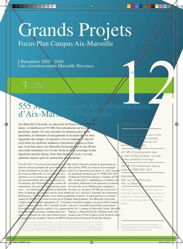 Grands Projets Focus Plan Campus Aix-Marseille Baromètre 2005 - 2040 des investissements Marseille Provence 555 Millions €...