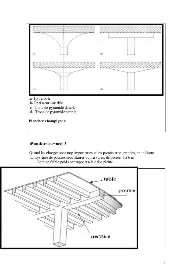 Plancher - Porte acces vide sanitaire ...