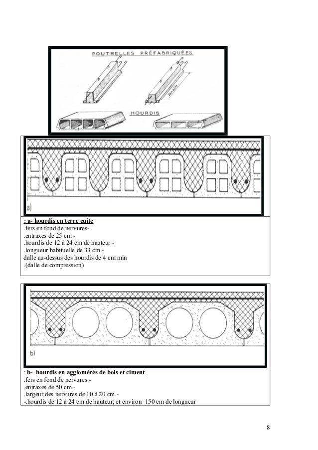 plancher. Black Bedroom Furniture Sets. Home Design Ideas