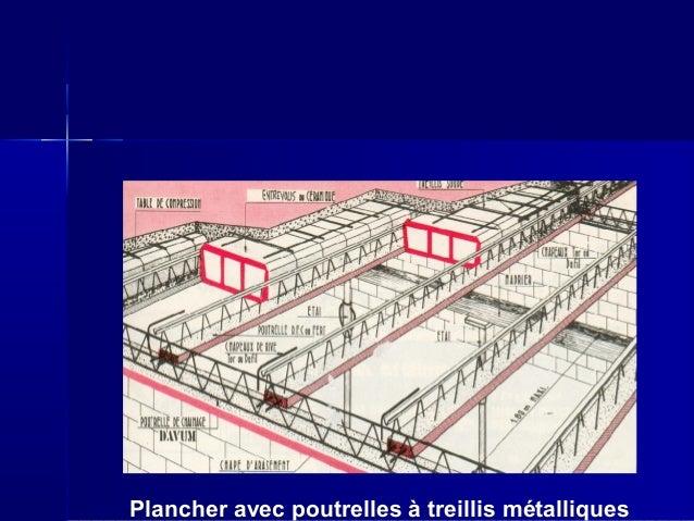 Planchers et parois de s paration for Quel treillis soude pour dalle terrasse