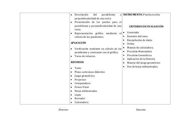 Director DocenteDescripción del paralelismo yperpendicularidad de una recta.Presentación de los puntos para elparalelismo ...