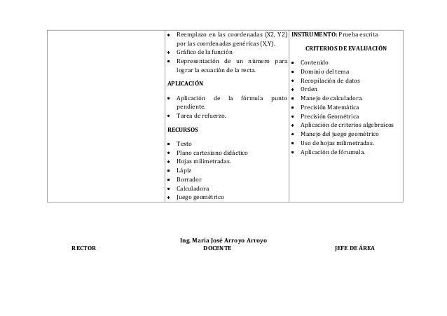Ing. María José Arroyo ArroyoRECTOR DOCENTE JEFE DE ÁREAReemplazo en las coordenadas (X2, Y2)por las coordenadas genéricas...