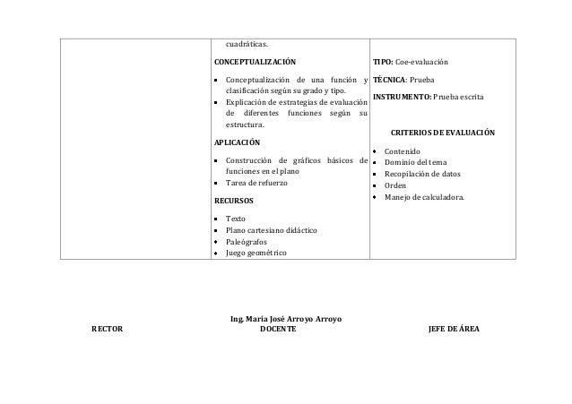 Ing. María José Arroyo ArroyoRECTOR DOCENTE JEFE DE ÁREAcuadráticas.CONCEPTUALIZACIÓNConceptualización de una función ycla...