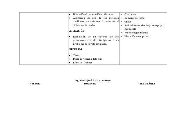 Ing. María José Arroyo ArroyoRECTOR DOCENTE JEFE DE ÁREAObtención de la solución al sistemaAplicación de uno de los método...