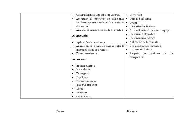 Rector DocenteConstrucción de una tabla de valores.Averiguar el conjunto de solucionesfactibles representando gráficamente...