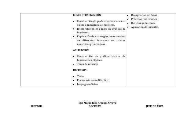 Ing. María José Arroyo ArroyoRECTOR DOCENTE JEFE DE ÁREACONCEPTUALIZACIÓNConstrucción de gráficos de funciones envalores n...