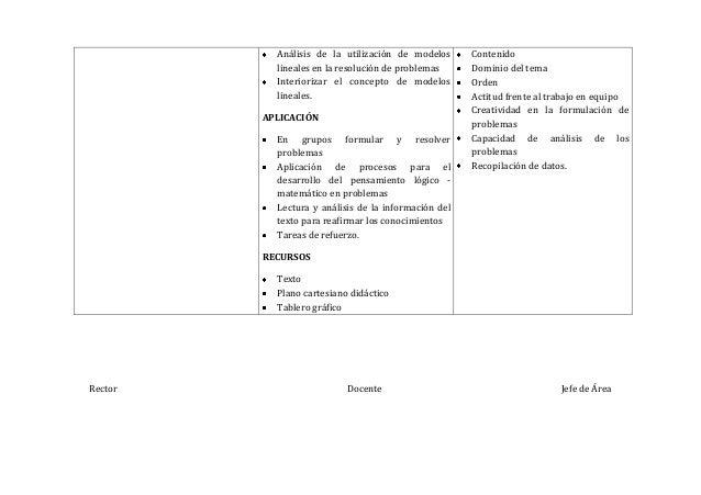 Rector Docente Jefe de ÁreaAnálisis de la utilización de modeloslineales en la resolución de problemasInteriorizar el conc...