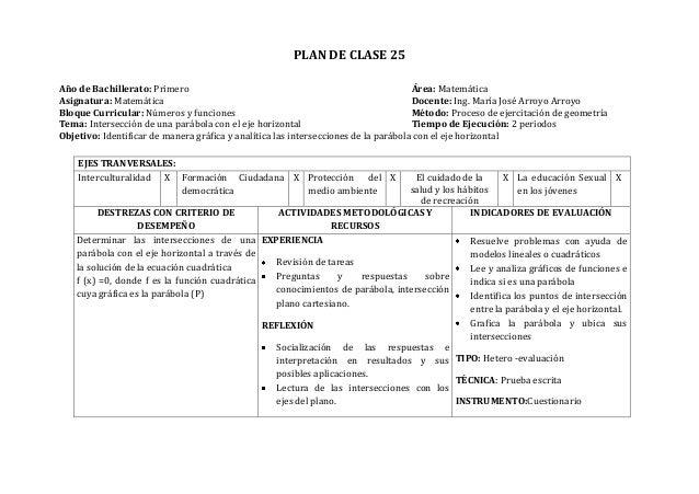 PLAN DE CLASE 25Año de Bachillerato: Primero Área: MatemáticaAsignatura: Matemática Docente: Ing. María José Arroyo Arroyo...