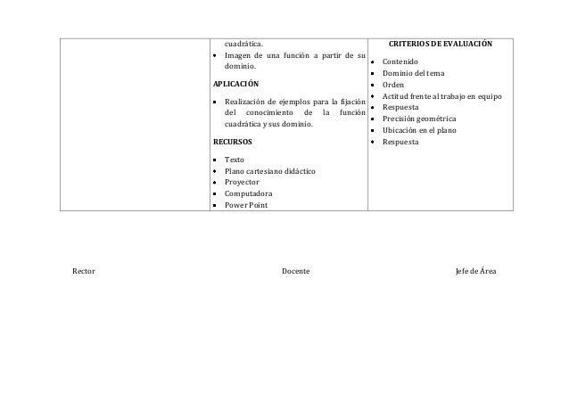 Rector Docente Jefe de Áreacuadrática.Imagen de una función a partir de sudominio.APLICACIÓNRealización de ejemplos para l...