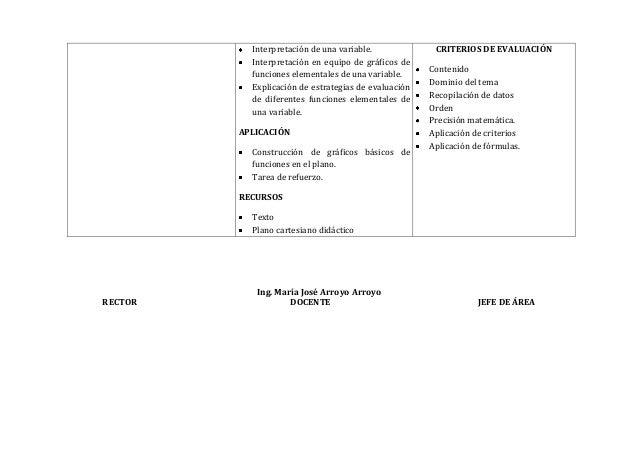 Ing. María José Arroyo ArroyoRECTOR DOCENTE JEFE DE ÁREAInterpretación de una variable.Interpretación en equipo de gráfico...