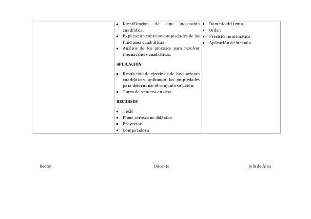 Rector Docente Jefe de ÁreaIdentificación de una inecuacióncuadrática.Explicación sobre las propiedades de lasfunciones cu...