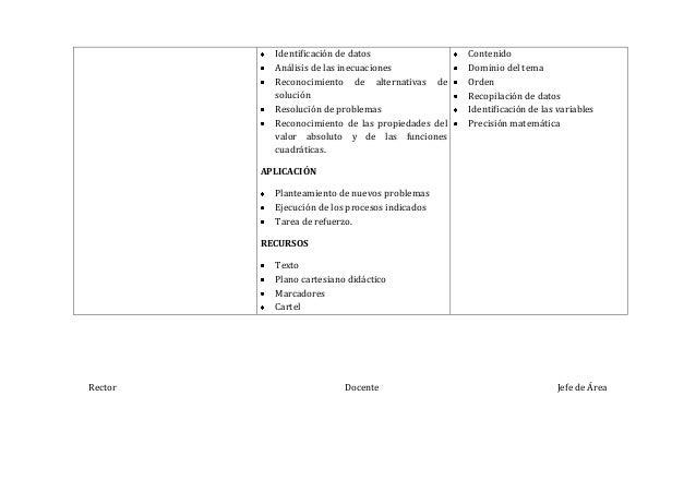 Rector Docente Jefe de ÁreaIdentificación de datosAnálisis de las inecuacionesReconocimiento de alternativas desoluciónRes...