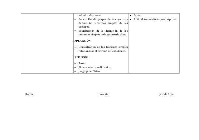 Rector Docente Jefe de Áreaadquirir destrezasFormación de grupos de trabajo paradefinir los teoremas simples de losvectore...