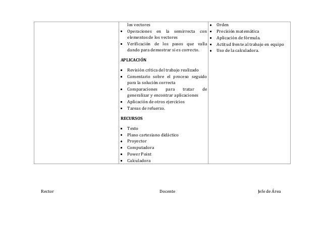 Rector Docente Jefe de Árealos vectoresOperaciones en la semirrecta conelementos de los vectoresVerificación de los pasos ...