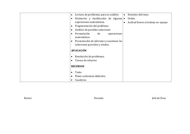 Rector Docente Jefe de ÁreaLectura de problemas para su análisisDistinción y clasificación de algunasexpresiones matemátic...