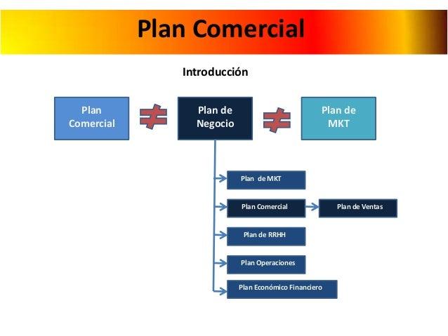 Plan comercial y plan de ventas for Plan de negocios ejemplo pdf
