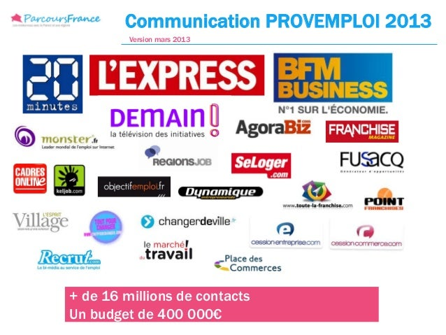 Communication PROVEMPLOI 2013         Version mars 2013+ de 16 millions de contactsUn budget de 400 000€