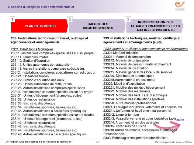 PDF SYSCOA COMPTABLE LE TÉLÉCHARGER PLAN
