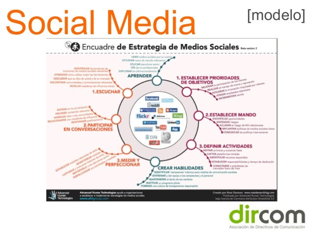 Taller Social Media Training Dircom en Euskadi: \