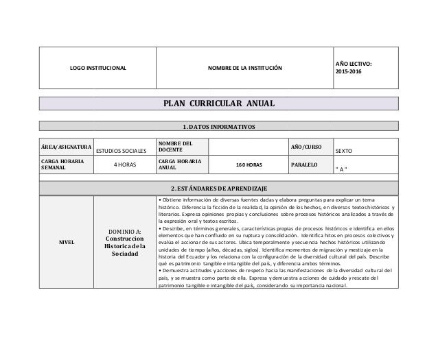 LOGO INSTITUCIONAL NOMBRE DE LA INSTITUCIÓN AÑO LECTIVO: 2015-2016 PLAN CURRICULAR ANUAL 1. DATOS INFORMATIVOS ÁREA/ASIGNA...