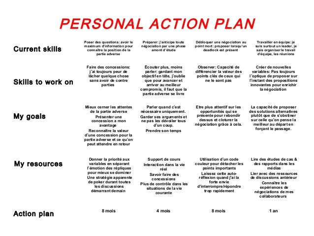 personal action plan com 315 Comm 315 week 3 personal action plan conduct your observation according to the personal action plan observation instructions, located on the student website.