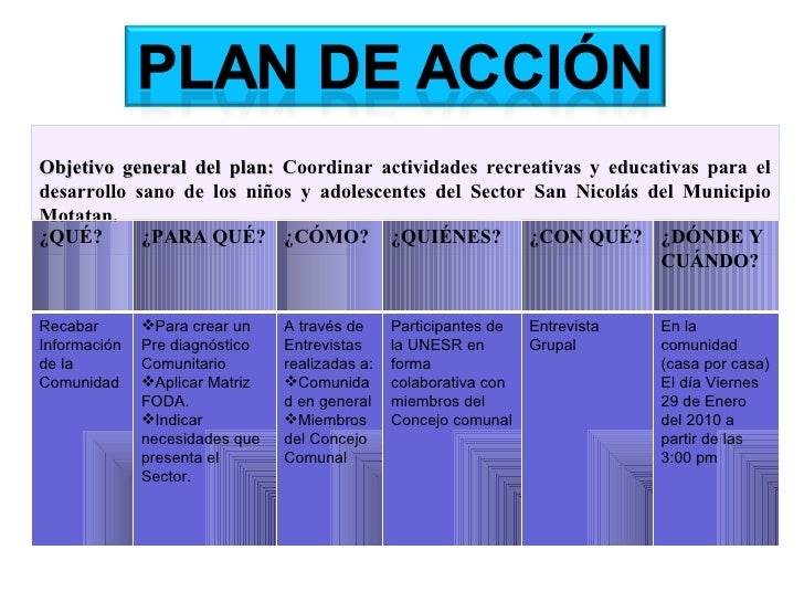 Objetivo general del plan:  Coordinar actividades recreativas y educativas para el desarrollo sano de los niños y adolesce...