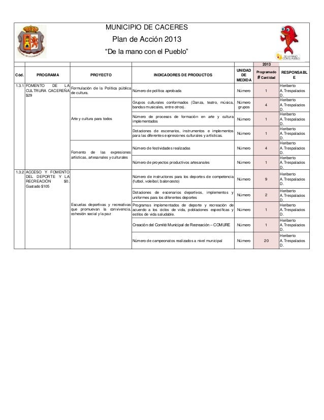 MUNICIPIO DE CACERES                                                    Plan de Acción 2013                               ...