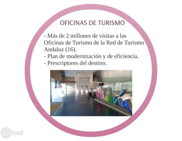 Briefing del plan de accion 2014 de andalucia for Oficina turismo andalucia