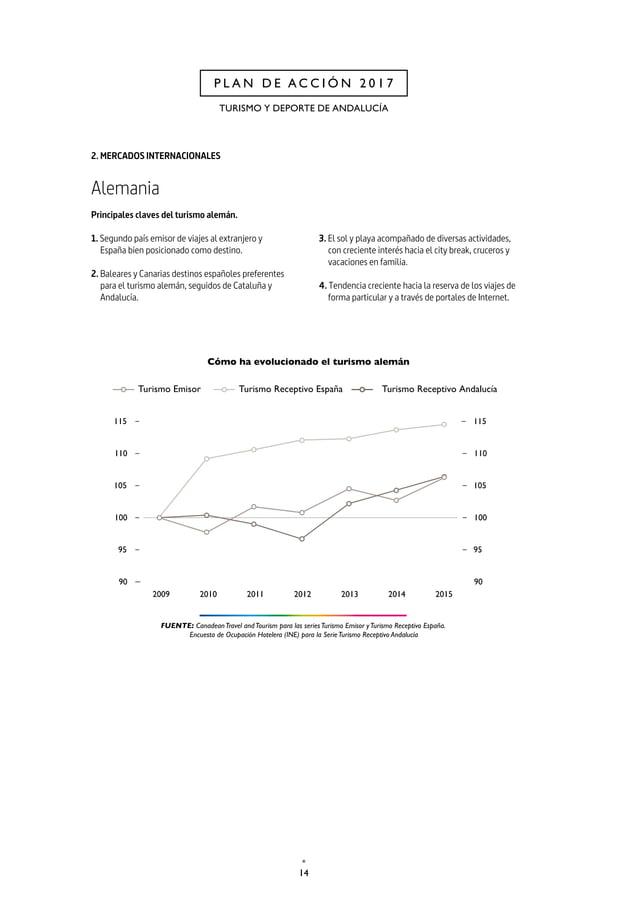 17 CAP. 1 PLAN ESTRATÉGICO DE MARKETING TURÍSTICO HORIZONTE 2020
