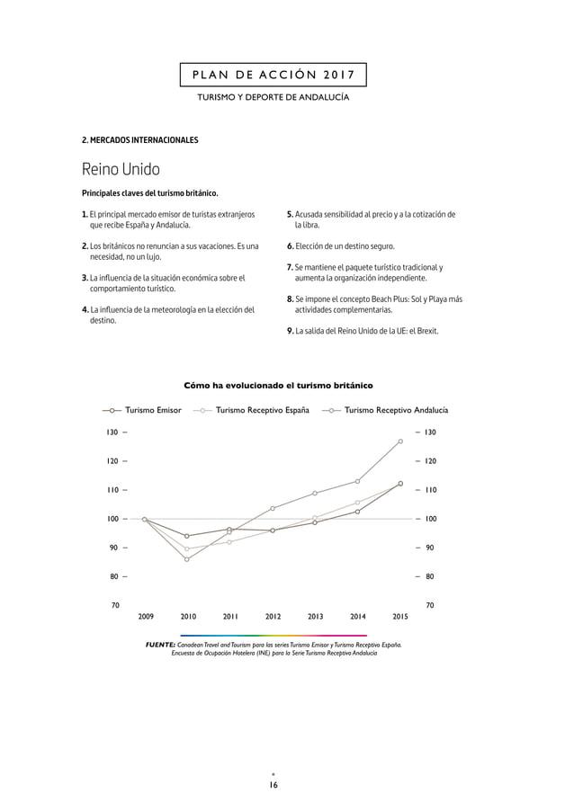 19 CAP. 1 PLAN ESTRATÉGICO DE MARKETING TURÍSTICO HORIZONTE 2020