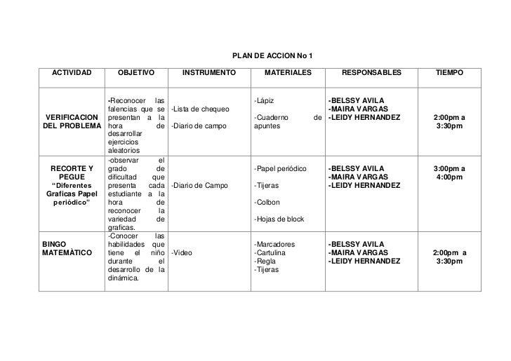 PLAN DE ACCION No 1  ACTIVIDAD         OBJETIVO            INSTRUMENTO              MATERIALES            RESPONSABLES    ...