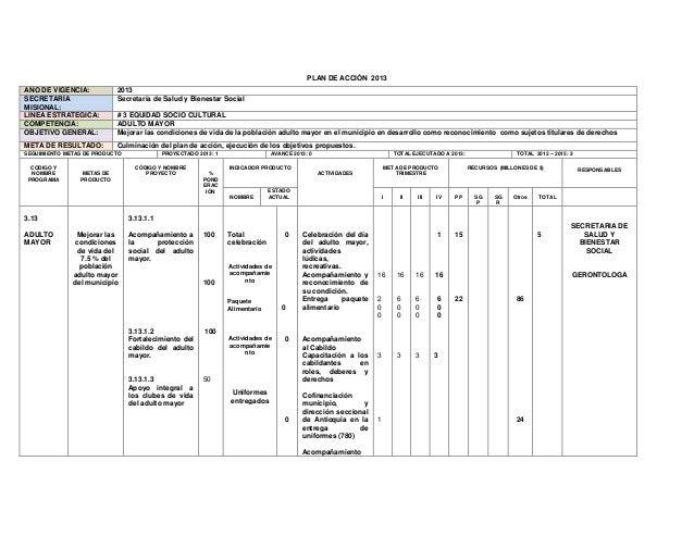 PLAN DE ACCIÓN 2013AÑO DE VIGENCIA:           2013SECRETARÍA                 Secretaria de Salud y Bienestar SocialMISIONA...
