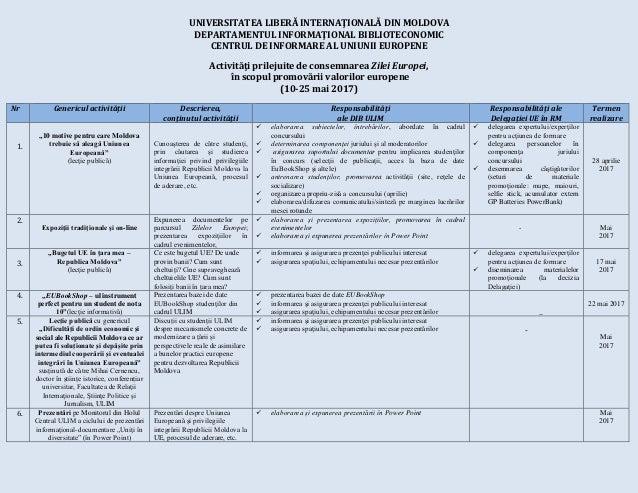 UNIVERSITATEA LIBERĂ INTERNAŢIONALĂ DIN MOLDOVA DEPARTAMENTUL INFORMAŢIONAL BIBLIOTECONOMIC CENTRUL DE INFORMARE AL UNIUNI...