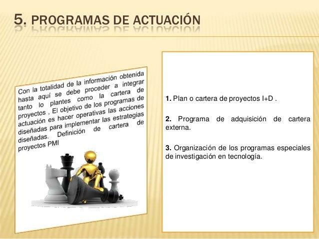 5. PROGRAMAS DE ACTUACIÓN  1. Plan o cartera de proyectos I+D .  2. Programa de adquisición de cartera externa. 3. Organiz...