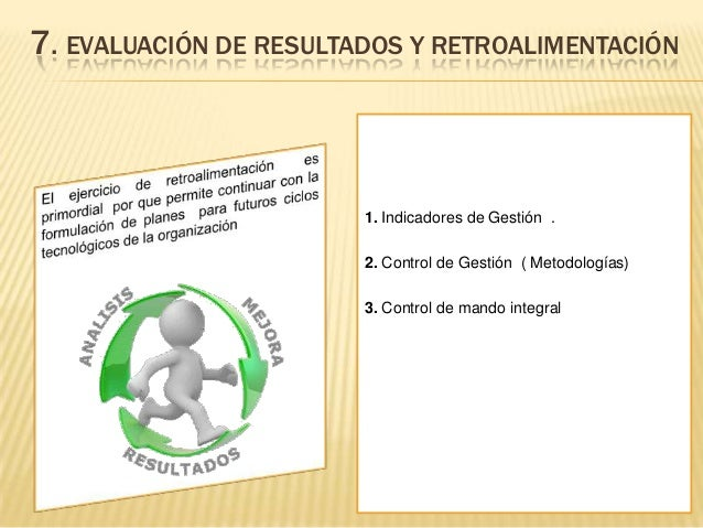 7. EVALUACIÓN DE RESULTADOS Y RETROALIMENTACIÓN  1. Indicadores de Gestión .  2. Control de Gestión ( Metodologías) 3. Con...