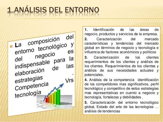 1.ANÁLISIS DEL ENTORNO 1. Identificación de las áreas de negocio, productos y servicios de la empresa. 2. Caracterización ...