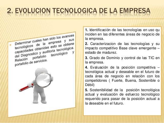 2. EVOLUCION TECNOLOGICA DE LA EMPRESA 1. Identificación de las tecnologías en uso qu inciden en las diferentes áreas de n...