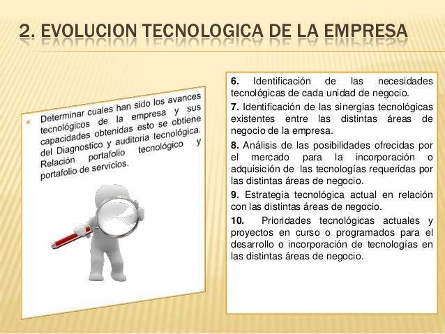 2. EVOLUCION TECNOLOGICA DE LA EMPRESA 6. Identificación de las necesidades tecnológicas de cada unidad de negocio. 7. Ide...