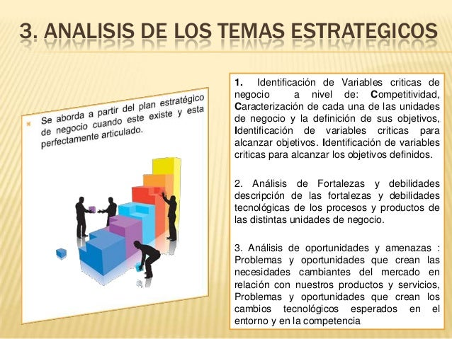 3. ANALISIS DE LOS TEMAS ESTRATEGICOS 1. Identificación de Variables criticas de negocio a nivel de: Competitividad, Carac...