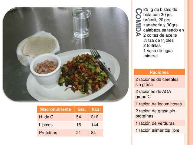 Plan De Alimentacion 2000 Kcal 100 gramos de zanahorias aportan 33 kcal. plan de alimentacion 2000 kcal