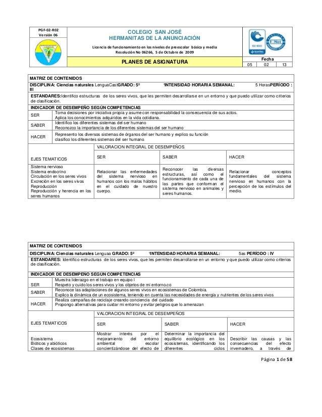 PGF-02-R02    Versión 06                                               COLEGIO SAN JOSÉ                                   ...