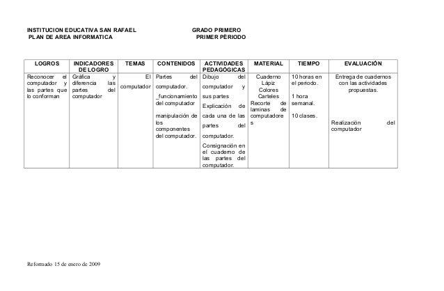 INSTITUCION EDUCATIVA SAN RAFAEL PLAN DE AREA INFORMATICA  LOGROS  GRADO PRIMERO PRIMER PÈRIODO  INDICADORES TEMAS CONTENI...