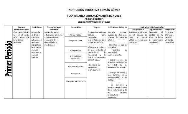 INSTITUCIÓN EDUCATIVA ROMÁN GÓMEZ PLAN DE AREA EDUCACIÓN ARTISTICA 2014 GRADO PRIMERO COLORES PRIMARIOS LINEA Y TRAZOS Pre...