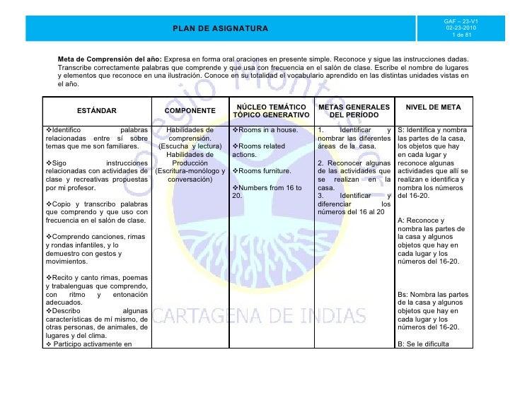 plan de clase ingles Traducción de 'plan de clases' en el diccionario gratuito de español-inglés y muchas otras traducciones en inglés.